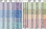160315コラム 図表1