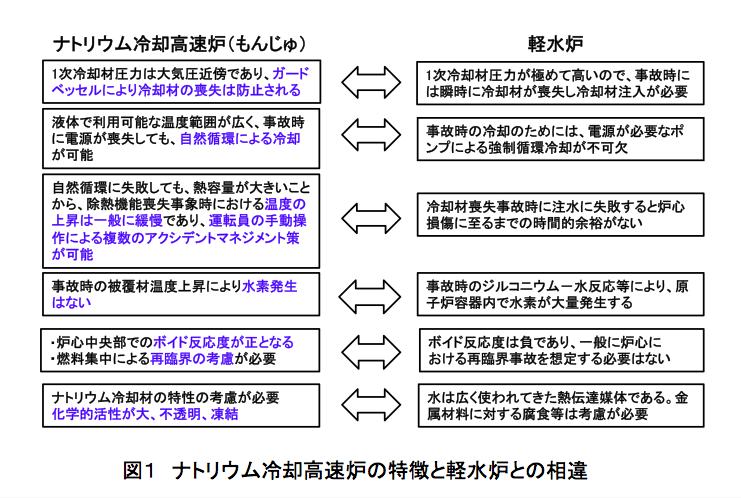 原稿2、図1