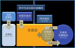 160916コラム 図表3