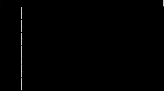 7a2b1369-eb19-4f88-9d41-2950999c7c19