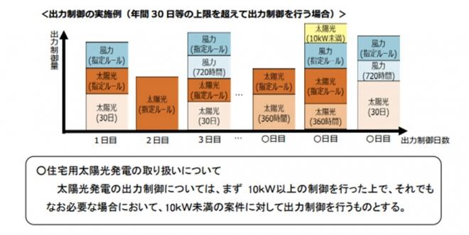 (https://search.e-gov.go.jp/servlet/Public?CLASSNAME=PCMMSTDETAIL&id=620217007&Mode=0)