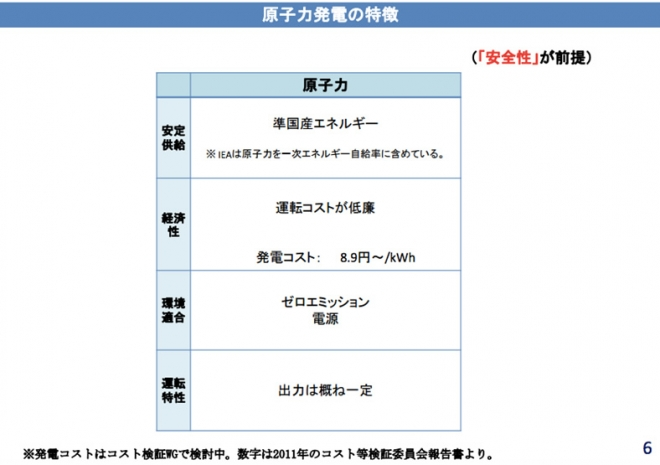 (http://www.enecho.meti.go.jp/committee/council/basic_policy_subcommittee/mitoshi/005/pdf/005_08.pdf より)