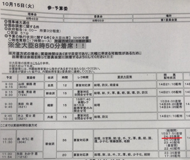 孝治 松井 『平成デモクラシー史』:FACTA ONLINE