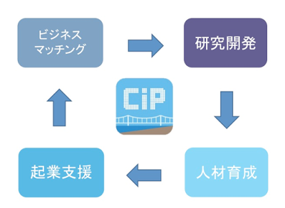 2014report_fig07