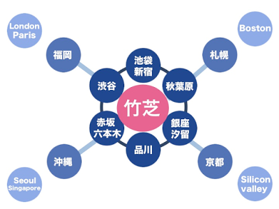 2014report_fig06