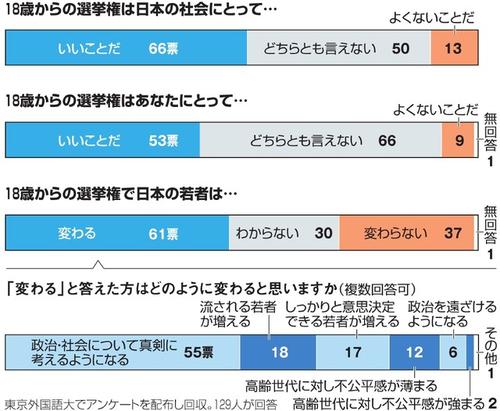 20160127_asahi