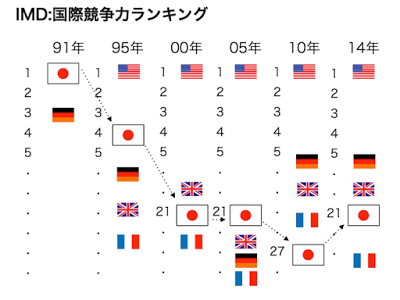 2014report_fig01
