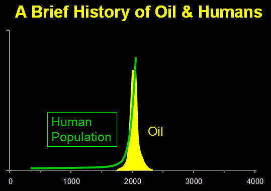 A-brief-history-oi-humans